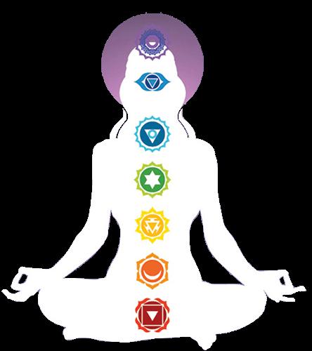 Chakra awakening yoga therapy